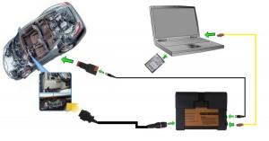 bmw-icom-a2-connection1
