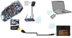 bmw-icom-wifi-connection-2