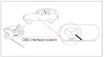 V-checker iobd module-install-2