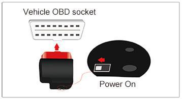 V-checker iobd module-install-3
