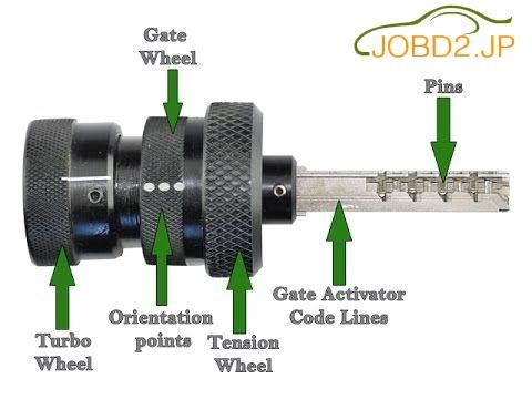 bmw-hu92-turbo-decoder-user-guide-1