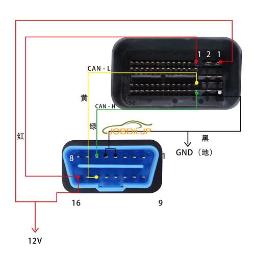 cgdi-bmw-cas4-key-programmer-6