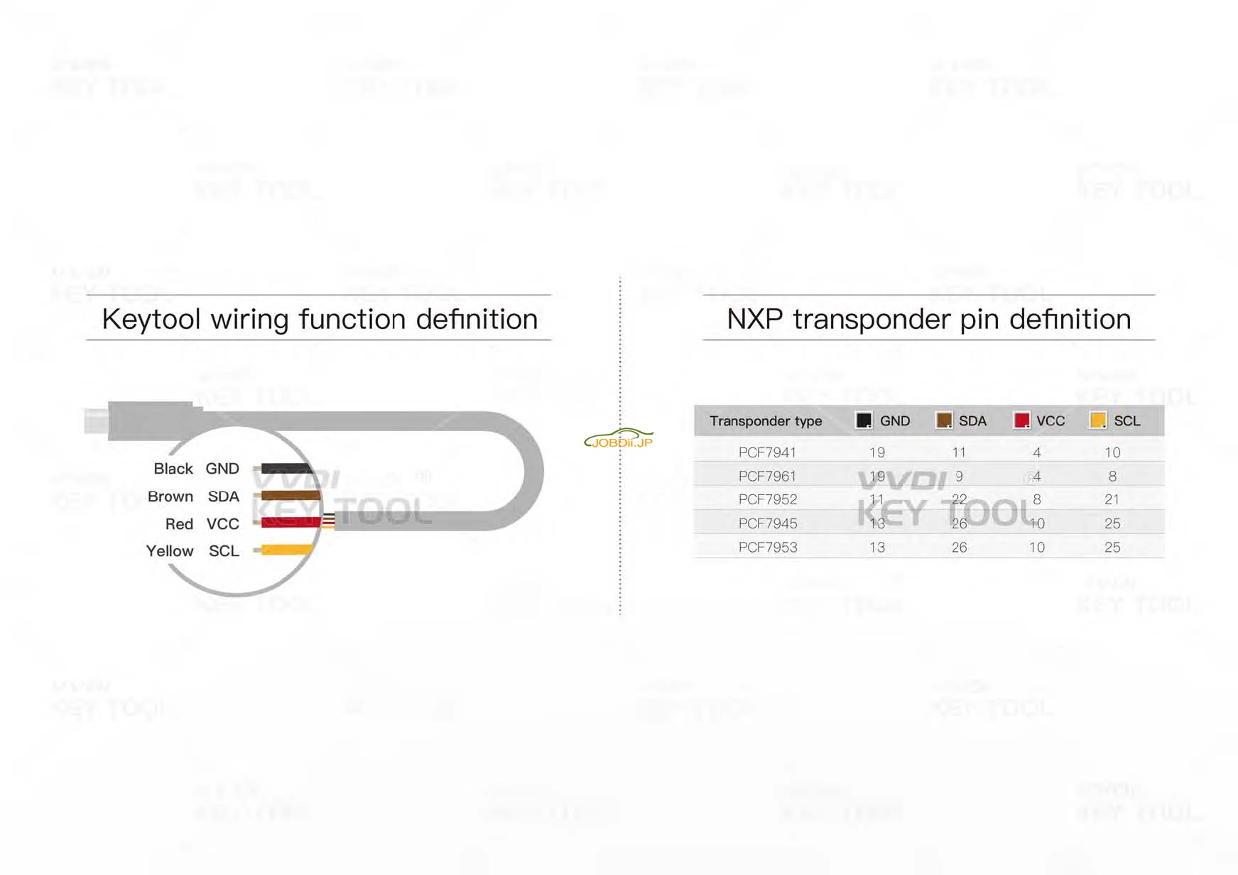 vvdi-key-tool-renew-diagram-01