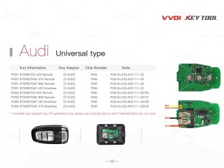 vvdi-key-tool-renew-diagram-02