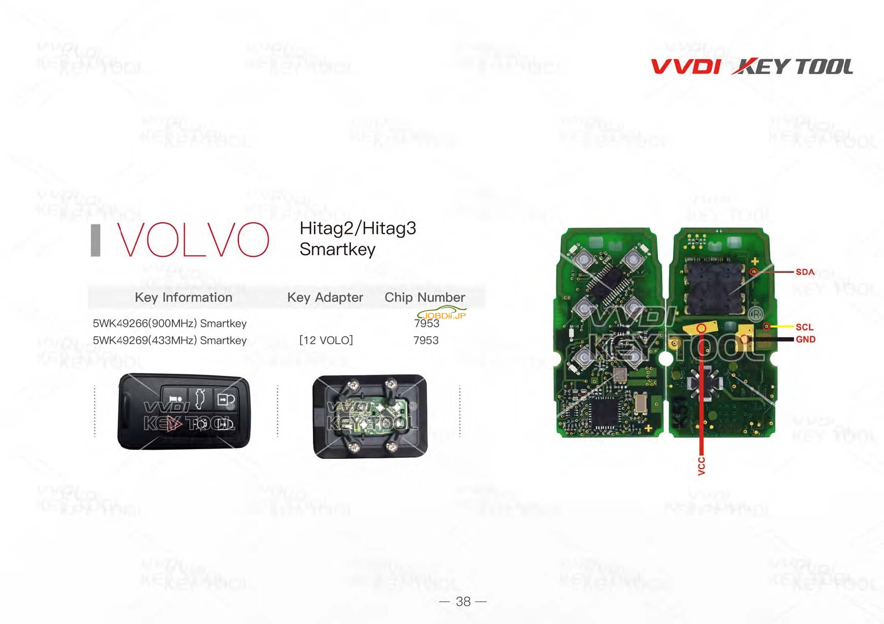 vvdi-key-tool-renew-diagram-38